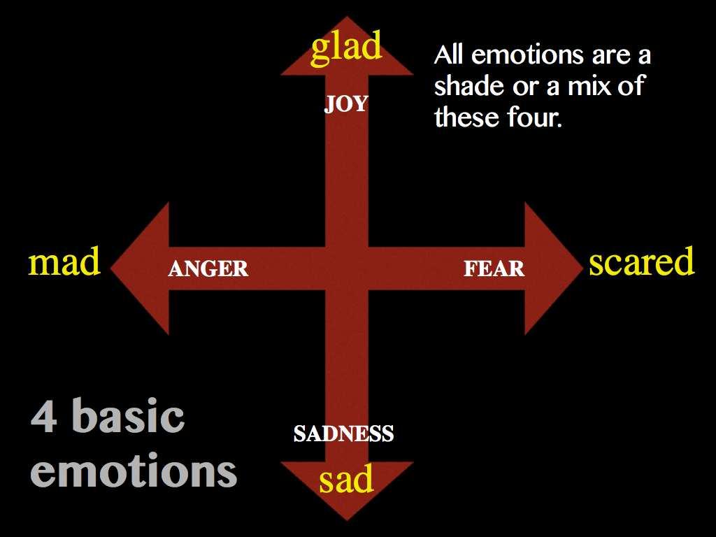 emotion.043